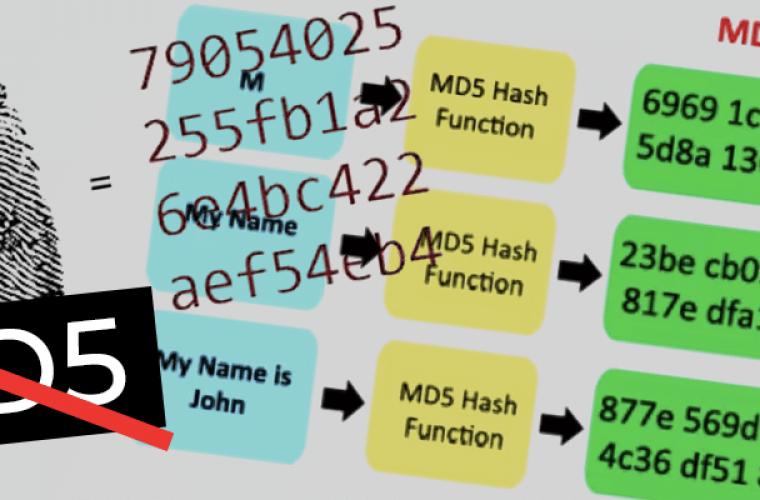 Criptografando strings com MD5: Por quê você NÃO deve fazer isto.